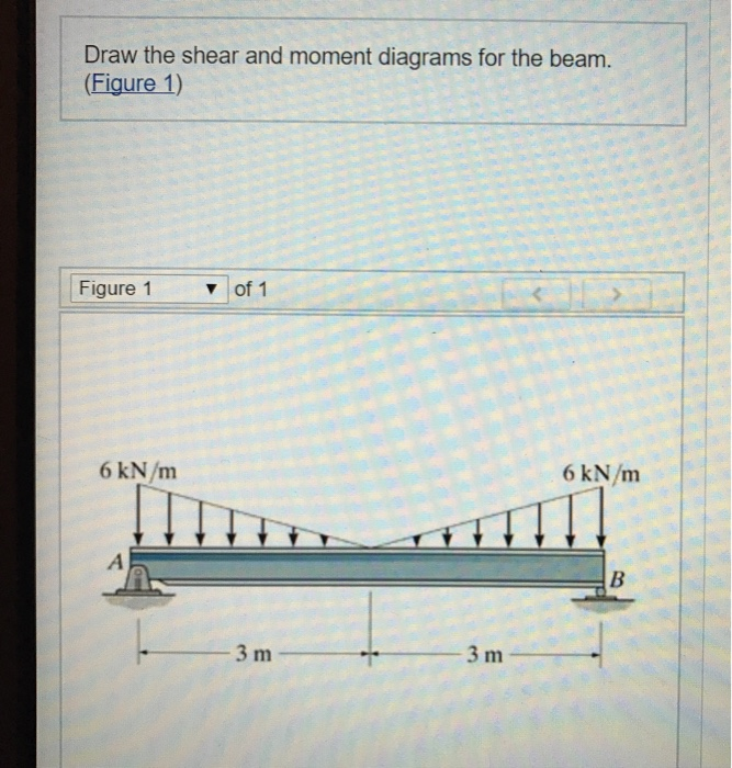 Transcribed Image Text Draw Shear And Moment Diagrams Along The Beam