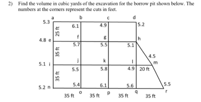 Find the volume in cubic yards of the excavation f chegg 2 find the in cubic yards of the excavation for the borrow pit shown below ccuart Gallery