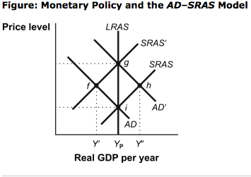 the determination of the money supply Determination of money supply in india: the great debate rituparna das  introduction researchers reported that - there were two.