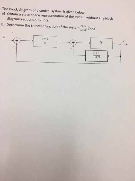 Solved the block diagram of a control system is given bel the block diagram of a control system is given below a obtain a state ccuart Images