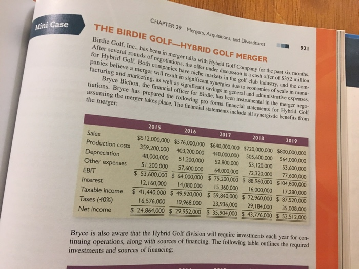 birdie golf and hybrid merger case study Running head: birdie golf merger the birdie gold – hybrid golf merger   golf merger mini case asks to analyze financial aspects of the potential merger.