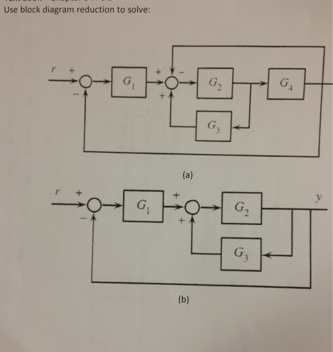 Solved use block diagram reduction to solve chegg question use block diagram reduction to solve ccuart Gallery