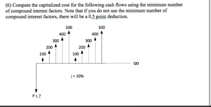 Compound interest homework help Scientific research and essays – Simple Interest Word Problems Worksheet