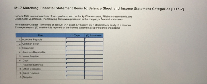 Solved Matching Financial Statement Items To Balance Shee