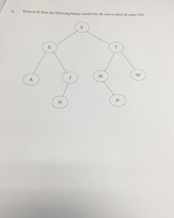 F binary search tree