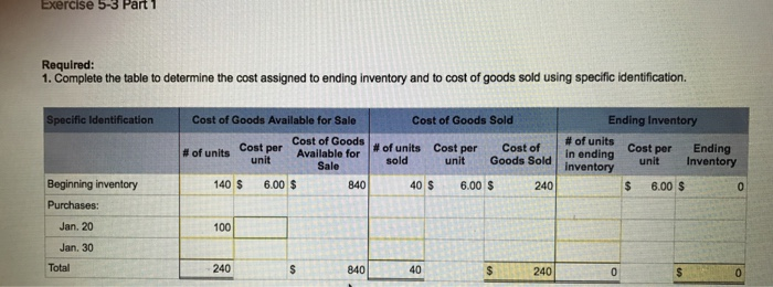 questions on inventory costing I am looking for some best practice information on the allocation of warehousing costs to cogs right now we write off warehouse costs each month - we are a small manufacturer that keeps inventory in our warehouse and pay for warehouse staff to assemble products for shipment.