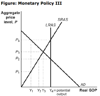 the determination of the money supply Money supply determination and the money multiplier definitions: m = c + d (money supply = currency + deposits) monetary base, b = c + r ( total number of dollars held by the public as currency c and by the banks as reserves r) fed controls this aka high powered money.