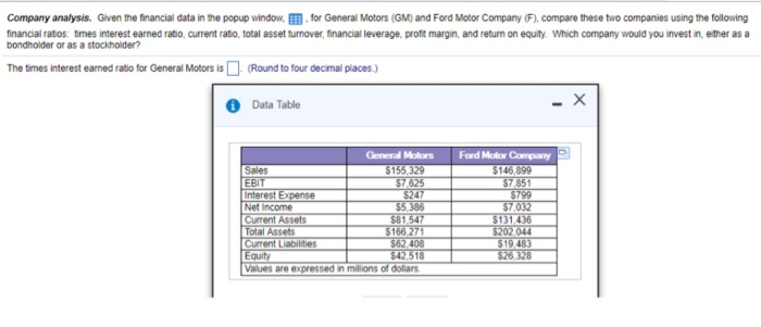 Finance archive april 15 2018 chegg company analysis given the financial data in the popup windoweeb for general motors fandeluxe Image collections
