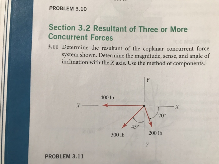 how to find resultant force of three forces