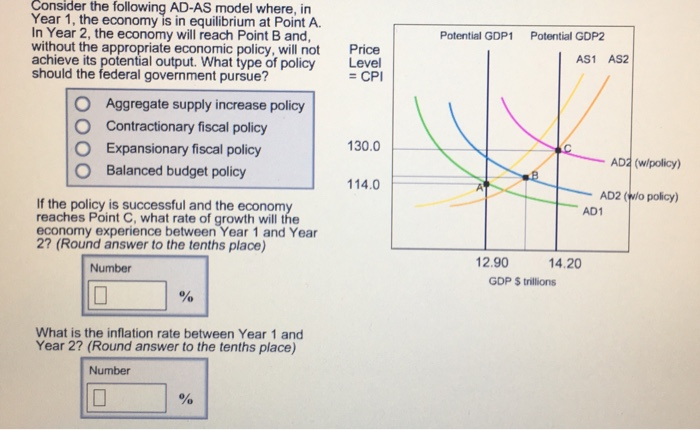 Question: Consider the following AD-AS model where, in Year 1, the economy is in equilibrium at Point A. In...