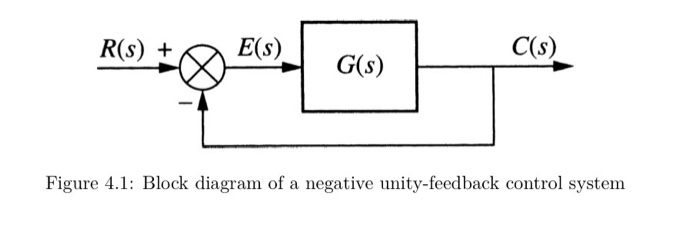 Solved the unity feedback system of figure 41 has the pl show transcribed image text the unity feedback system of figure 41 has the plant function gk3s30 k s2 3s30 ss 5 we would like to have the steady ccuart Gallery