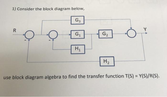 1 consider the block diagram below use block dia chegg 1 consider the block diagram below use block diagram algebra to find the transfer ccuart Gallery