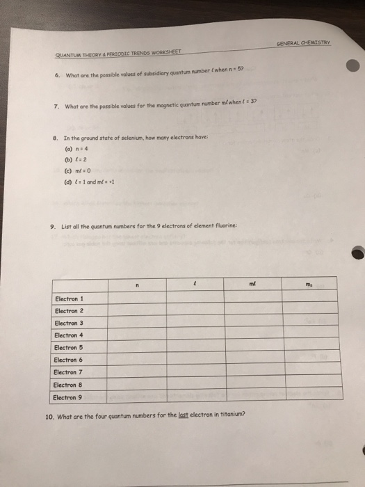 Quantum Theory Periodic Trends Worksheet 1 What – Periodic Trends Worksheet Answers