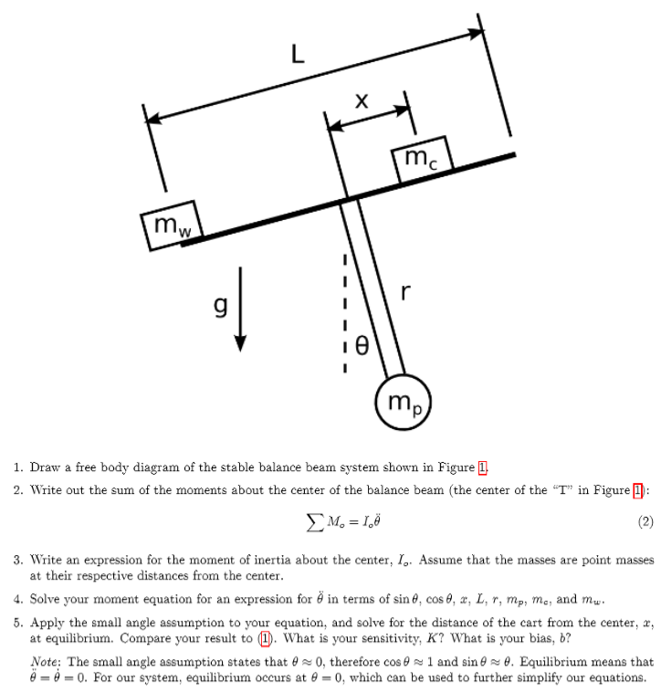 Solved  1  Draw A Free Body Diagram Of The Stable Balance