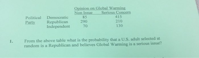 an analysis of the serious issue of global warming Global warming in the courts justin  reflects the increasing scientific evidence that global warming is a serious environmental,  the global warming issue.