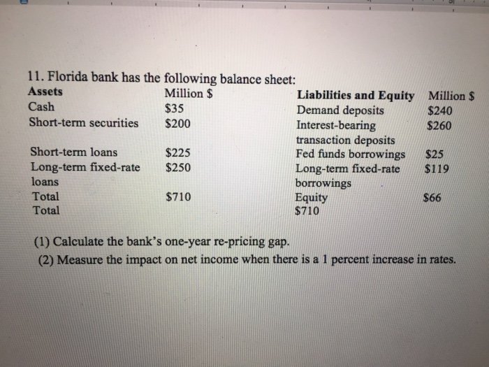 Loans after bankruptcy discharge photo 9