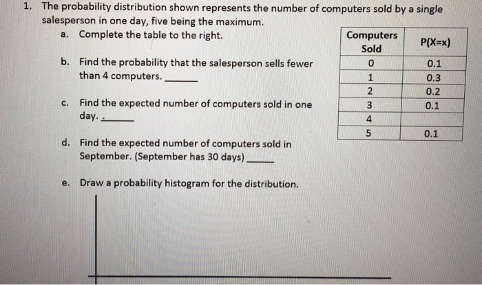 The probability distribution shown represents the for Q table probability