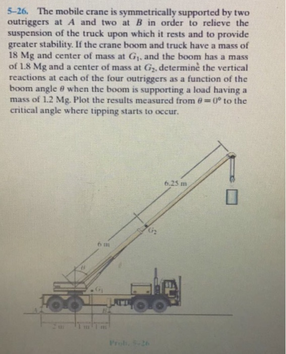 Mobile Crane Questions And Answers : The mobile crane is symmetrically supported by two