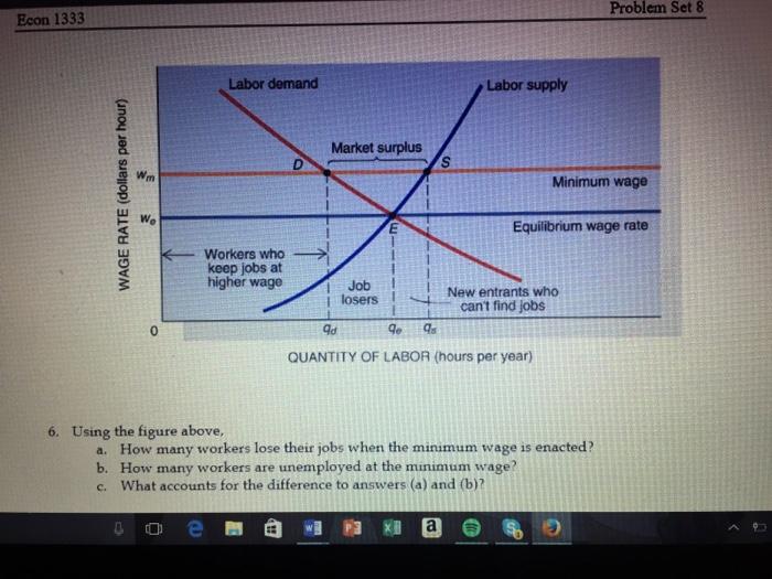 above minimum wage jobs