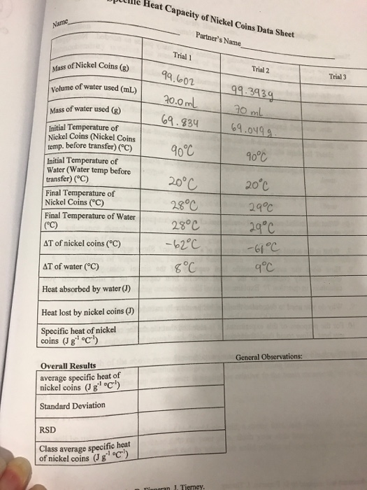 how to find specific heat capacity of nickel