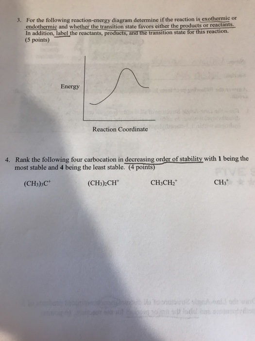 Solved 3 For The Following Reaction Energy Diagram Deter