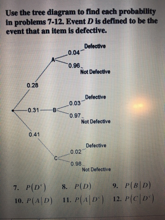 Solved use the tree diagram to find each probability in p question use the tree diagram to find each probability in problems 7 12 event d is defined to be the even ccuart Choice Image