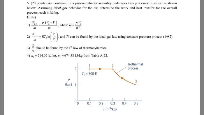 how to work out pressure in piston cylinder