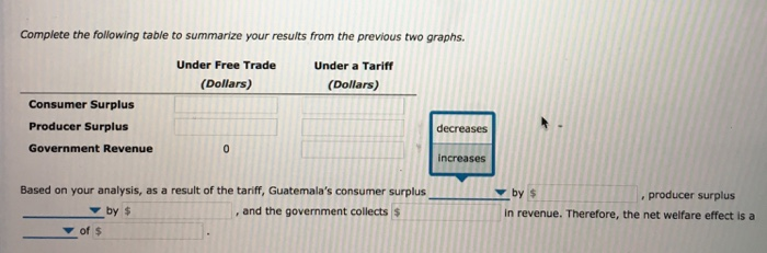 Question: 3. Welfare effects of a tariff in a small country Suppose Guatemala is open to free trade in the ...