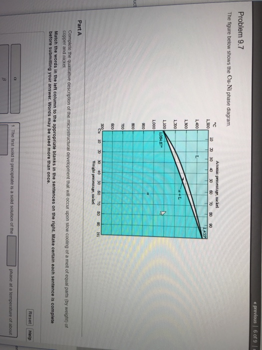 Solved Problem 97 The Figure Below Shows The Cu Ni Phase