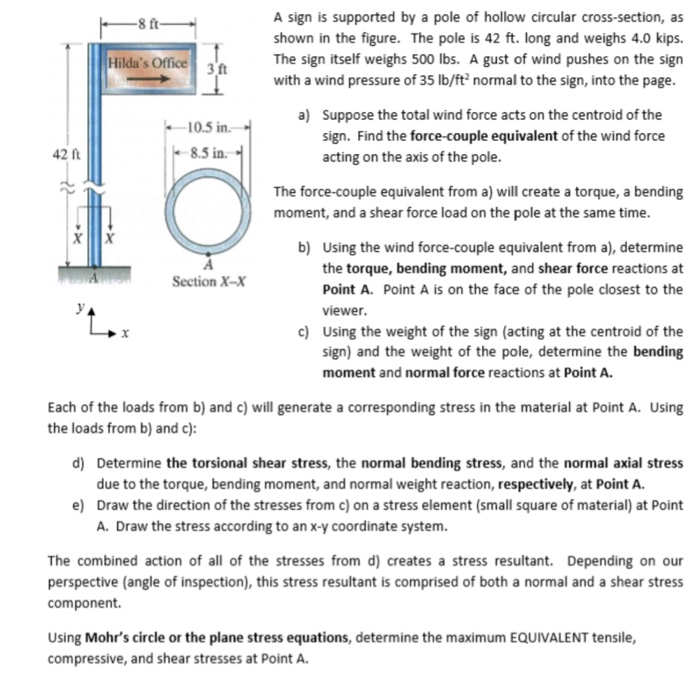 how to find the circular cross sectional area