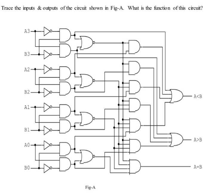 solved  trace the inputs  u0026 outputs of the circuit shown in