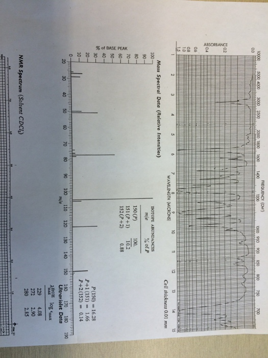 generic biaxin online canada