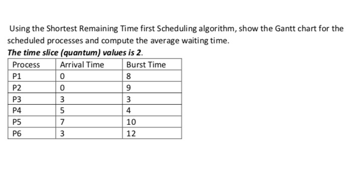 Solved Using The Shortest Remaining Time First Scheduling