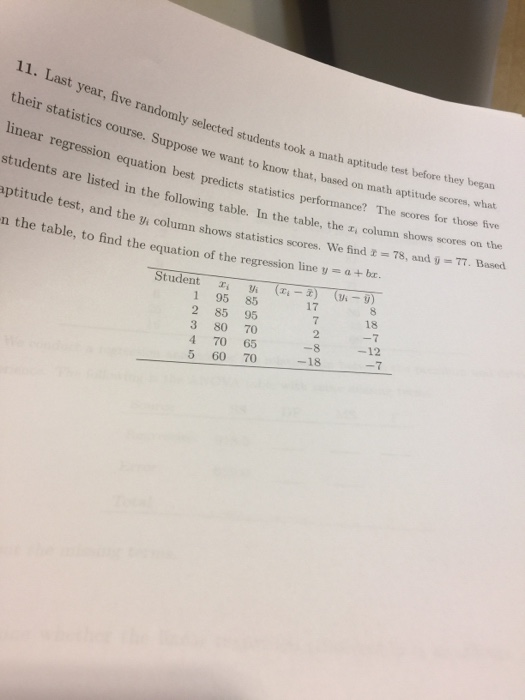 Statistics and probability archive may 10 2017 chegg ii last their year randomly statistics five selected linear course suppose students a fandeluxe Choice Image