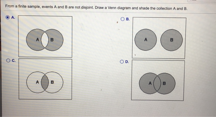 solved  from a finite sample  events a and b are not disjo