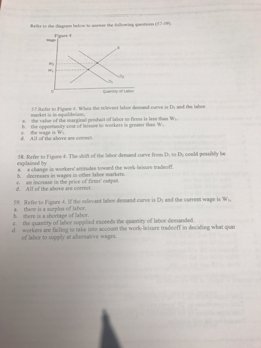Question: Refer to the diagram below to answer to the following questions (57-59).  When the relevant labor...