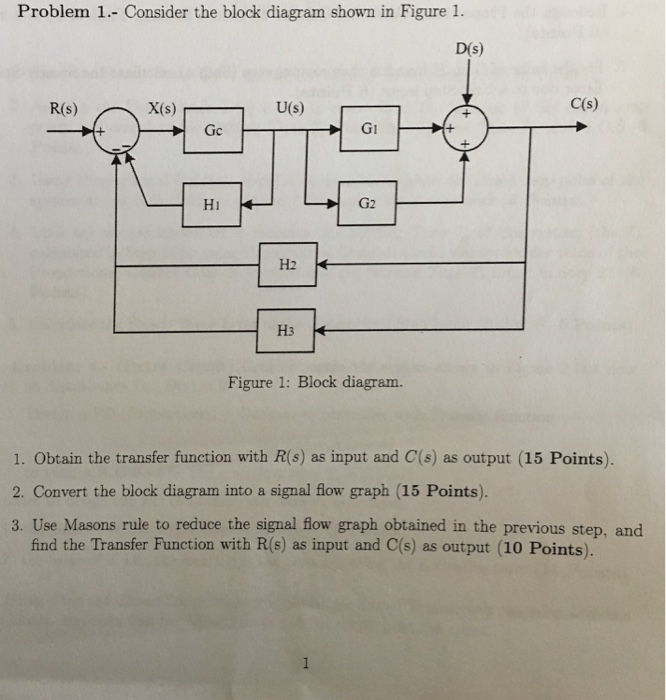 chapter 3 block diagrams and signal flow graphs solved: consider the block diagram shown in figure 1. obta ...