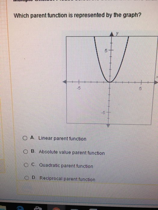 how to find a parent function from a graph