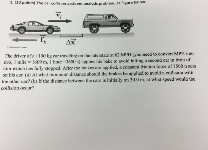 Solved: 1. (10 Points) The Car Collision Accident Analysis ...