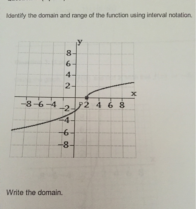 Image for identify the domain and range of the function using interval