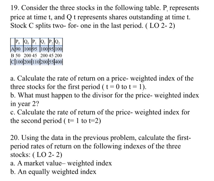 At T Stock Price Quote: Solved: Consider The Three Stocks In The Following Table