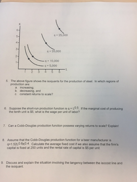 Question: The above figure shows the isoquants for the production of steel. In which regions of production ...