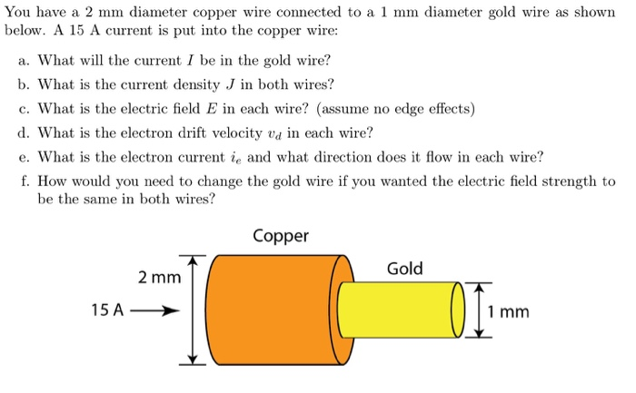 Solved: You Have A 2 Mm Diameter Copper Wire Connected To ...