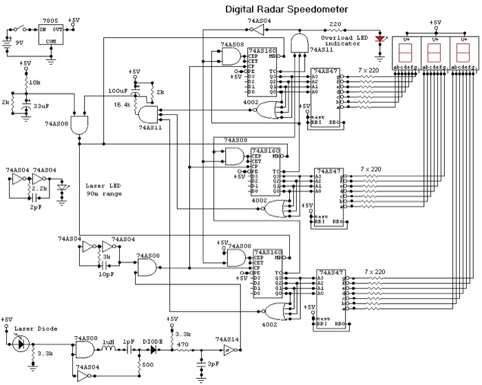 this circuit is a digital radar speedometer  it al