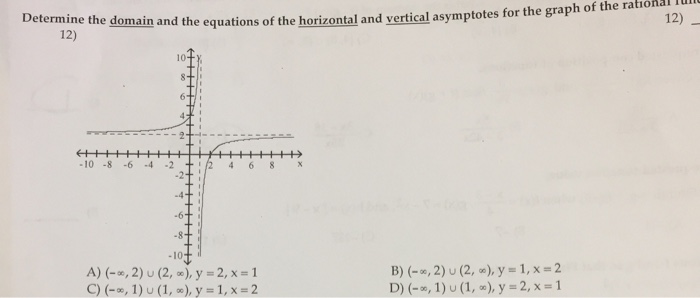 how to find domain vertical and horizontal asymptotes