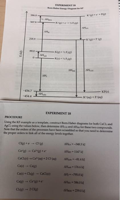 experiment 18 haber energy diagram for kf 586 8 25. Black Bedroom Furniture Sets. Home Design Ideas
