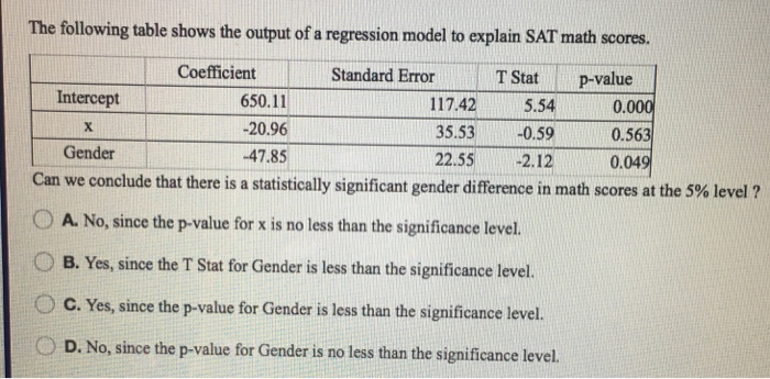 statistics and significance level