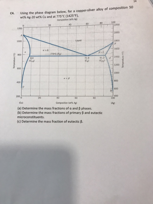 14 C4  Using The Phase Diagram Below  For A Copper