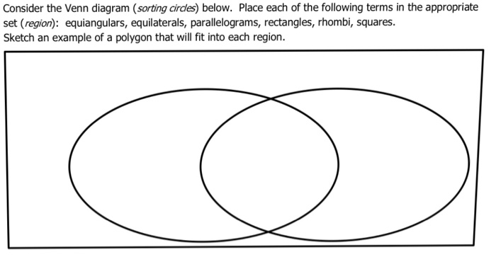 Solved consider the venn diagram sorting circles below consider the venn diagram sorting cirdes below place each of the following terms ccuart Images