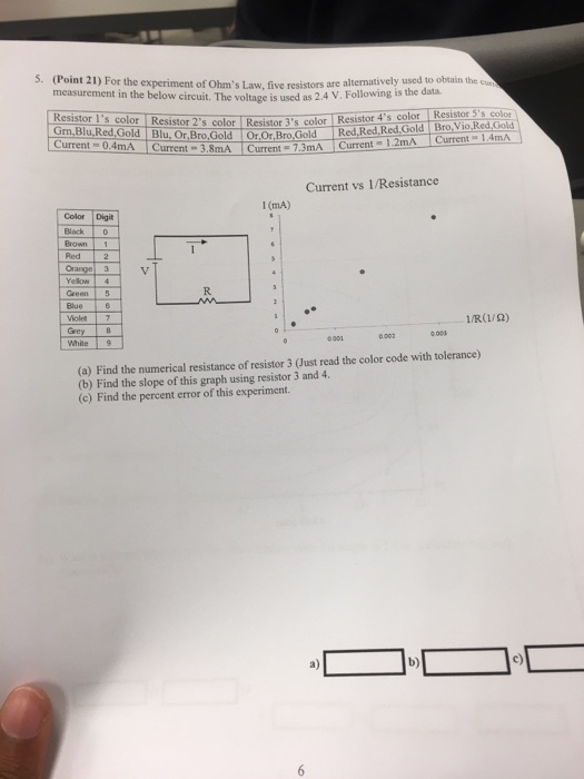 Advanced physics archive march 08 2018 chegg point 21 for the experiment of ohms law five resistors are fandeluxe Gallery